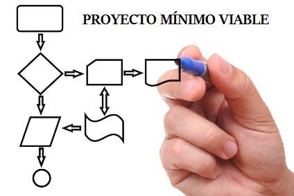 Proyecto mínimo viable